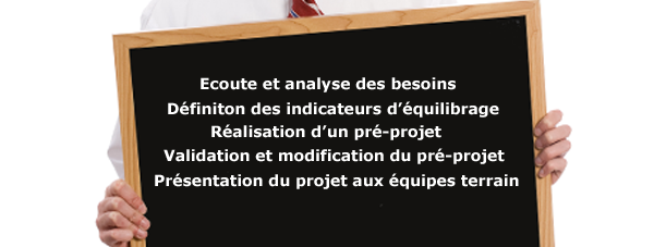 conseil_strategie_operationnelle